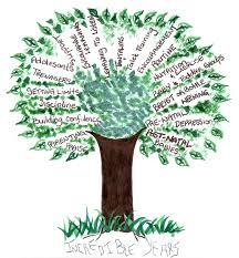 Incredible Years Tree Logo